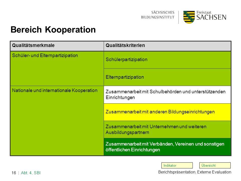 Bereich Kooperation Qualitätsmerkmale Qualitätskriterien