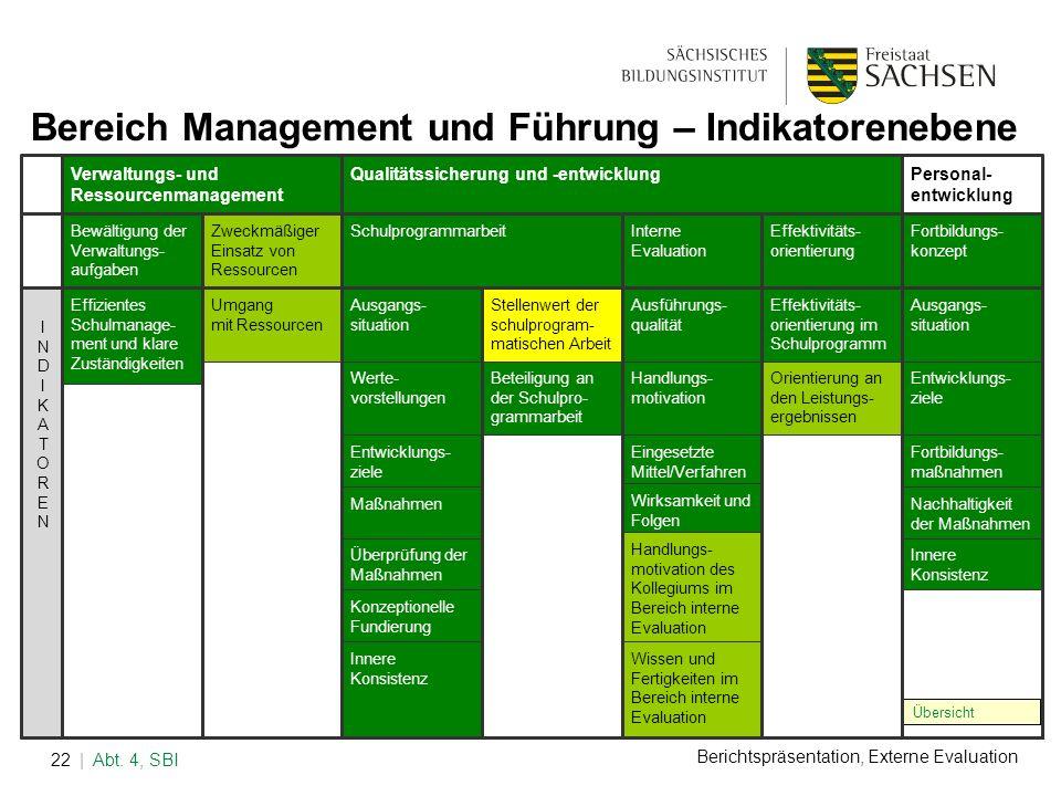 Bereich Management und Führung – Indikatorenebene