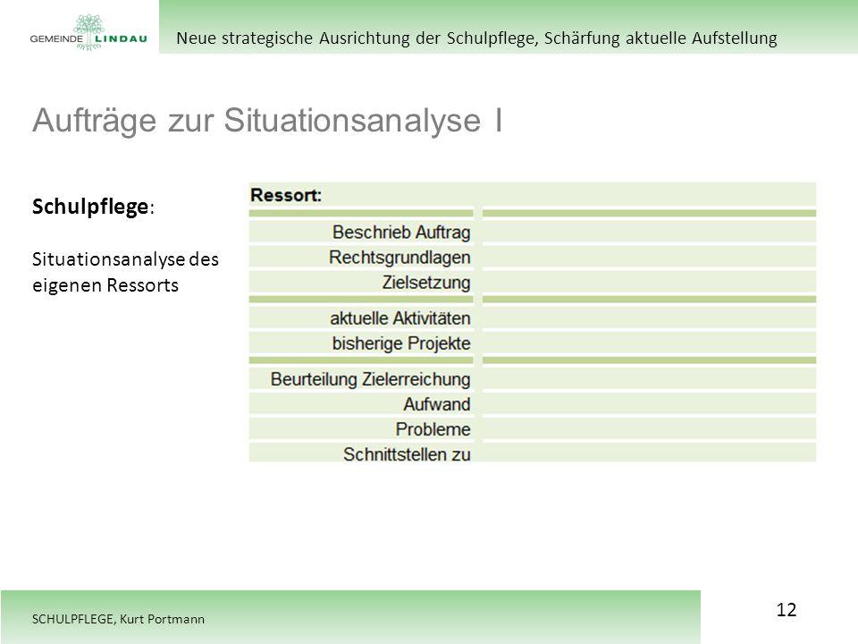 Aufträge zur Situationsanalyse I