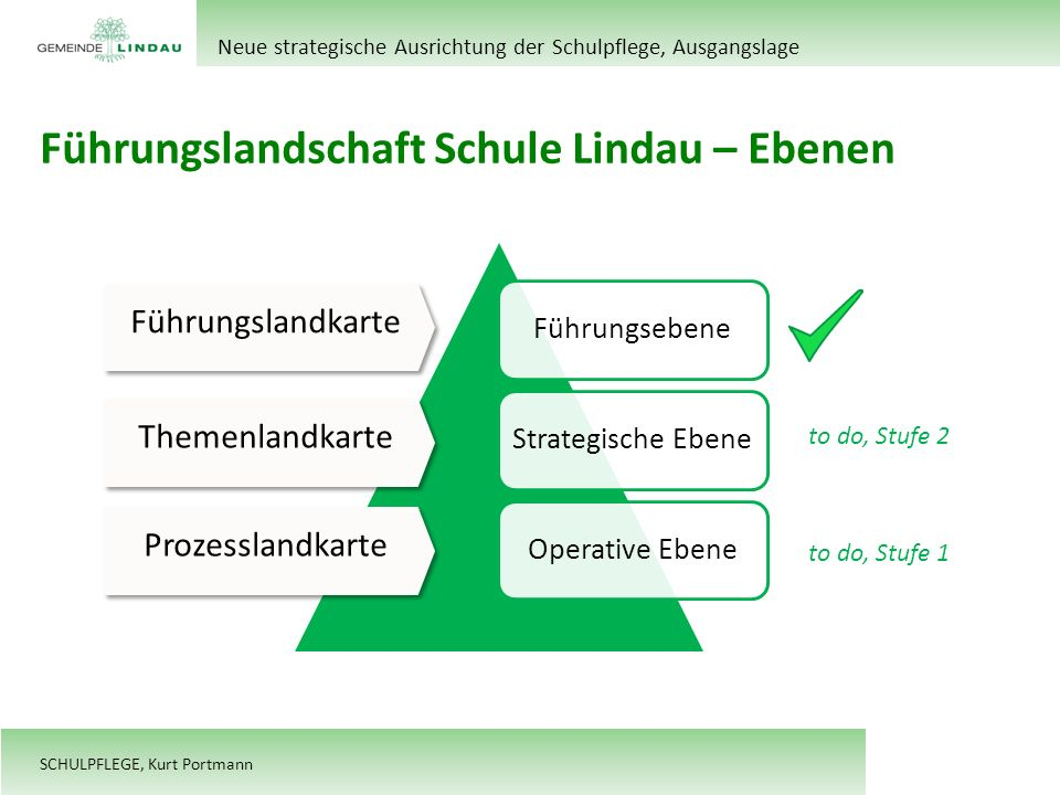 Führungslandschaft Schule Lindau – Ebenen