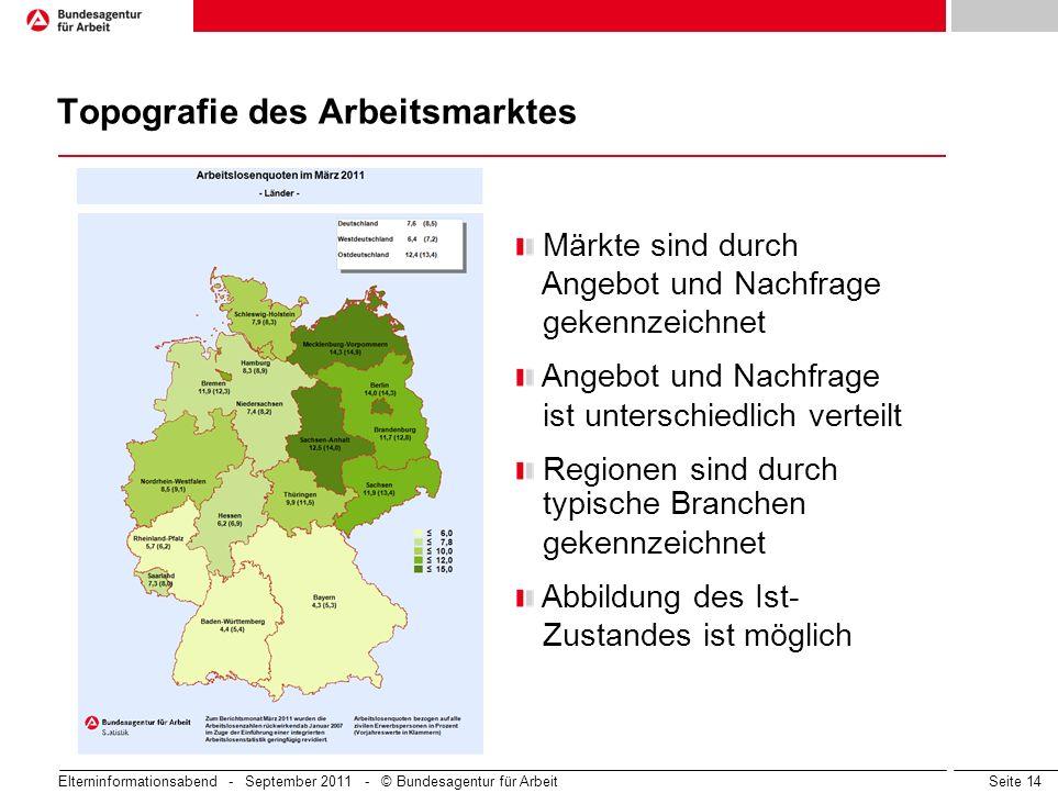 Topografie des Arbeitsmarktes