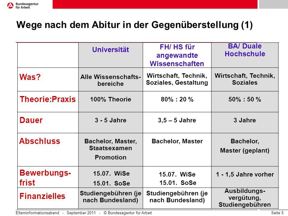 Wege nach dem Abitur in der Gegenüberstellung (1)