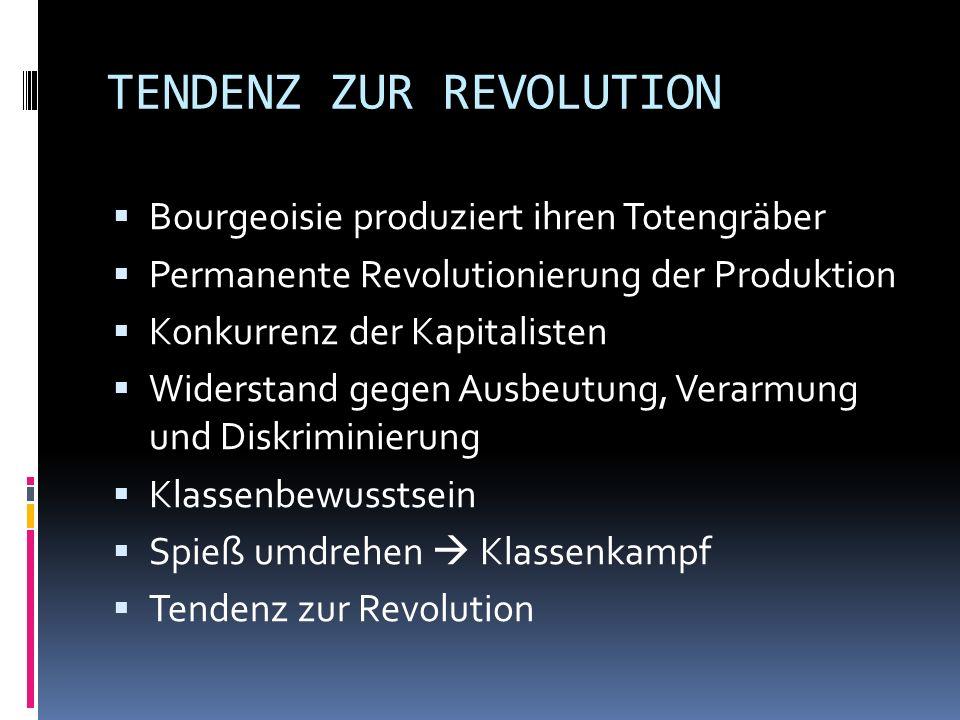 TENDENZ ZUR REVOLUTION