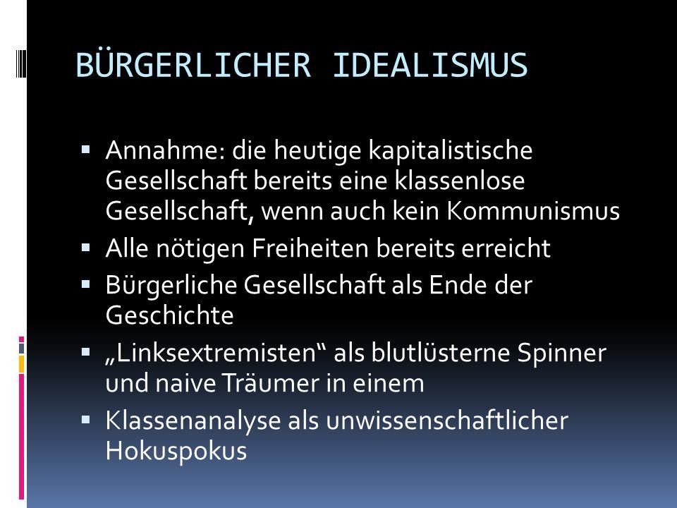 BÜRGERLICHER IDEALISMUS