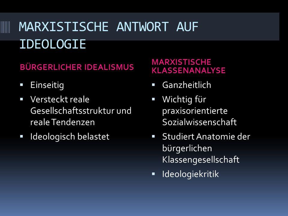 MARXISTISCHE ANTWORT AUF IDEOLOGIE