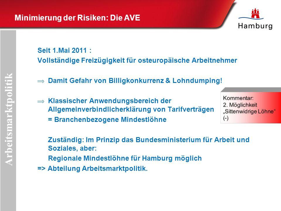 Minimierung der Risiken: Die AVE