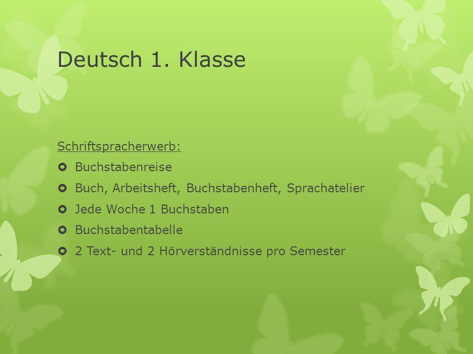 Deutsch 1. Klasse Schriftspracherwerb: Buchstabenreise