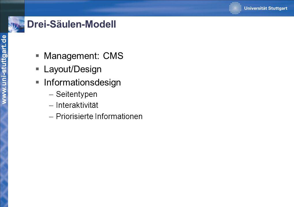 Drei-Säulen-Modell Management: CMS Layout/Design Informationsdesign