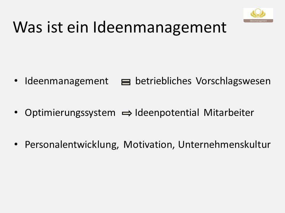 Was ist ein Ideenmanagement