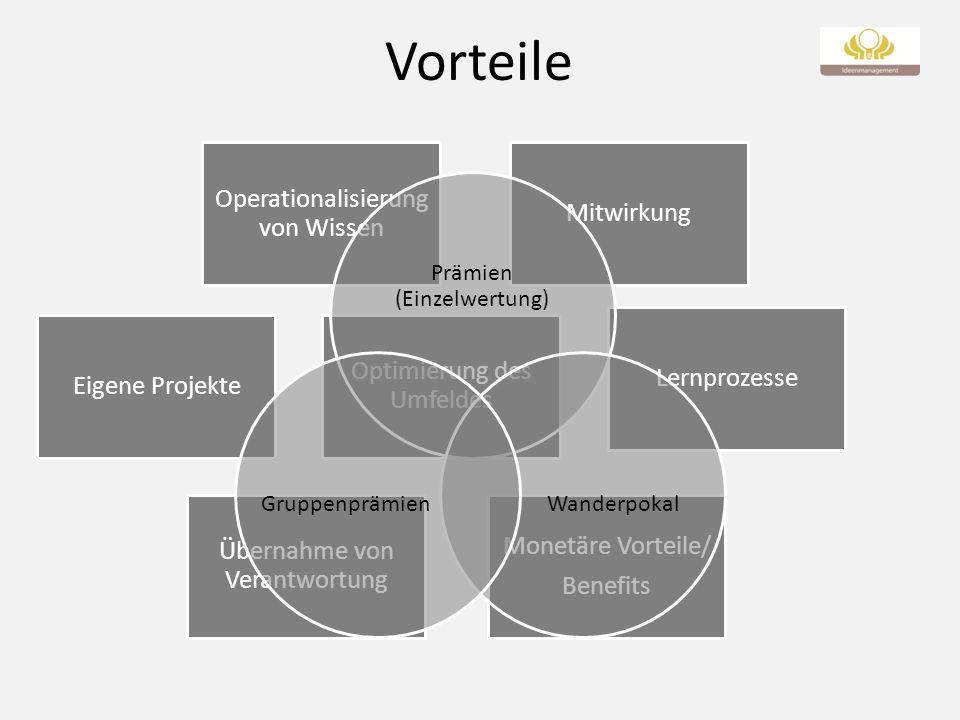 Vorteile Operationalisierung von Wissen Mitwirkung Lernprozesse