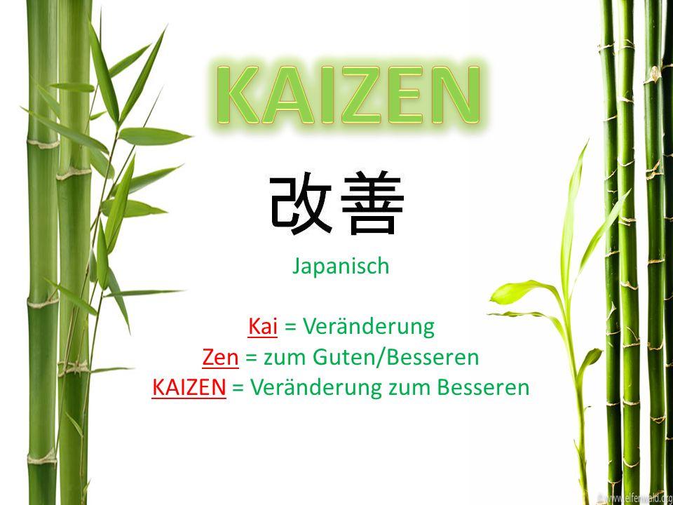 KAIZEN Japanisch Kai = Veränderung Zen = zum Guten/Besseren