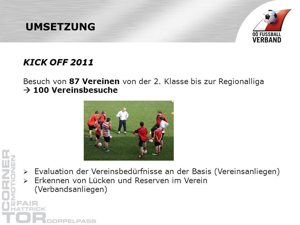 UMSETZUNG KICK OFF 2011. Besuch von 87 Vereinen von der 2. Klasse bis zur Regionalliga.  100 Vereinsbesuche.