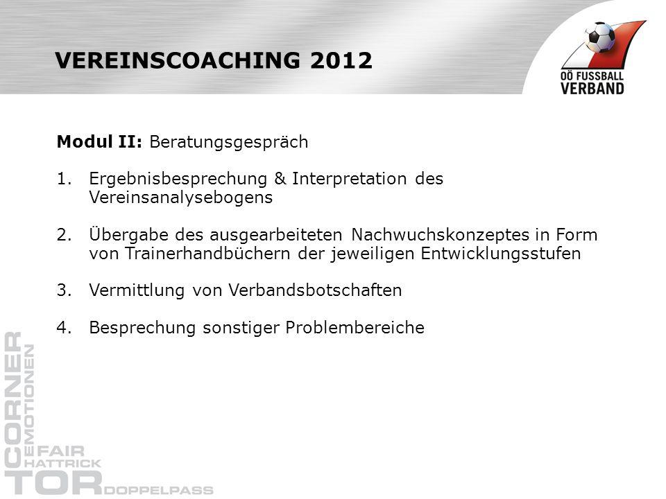VEREINSCOACHING 2012 Modul II: Beratungsgespräch
