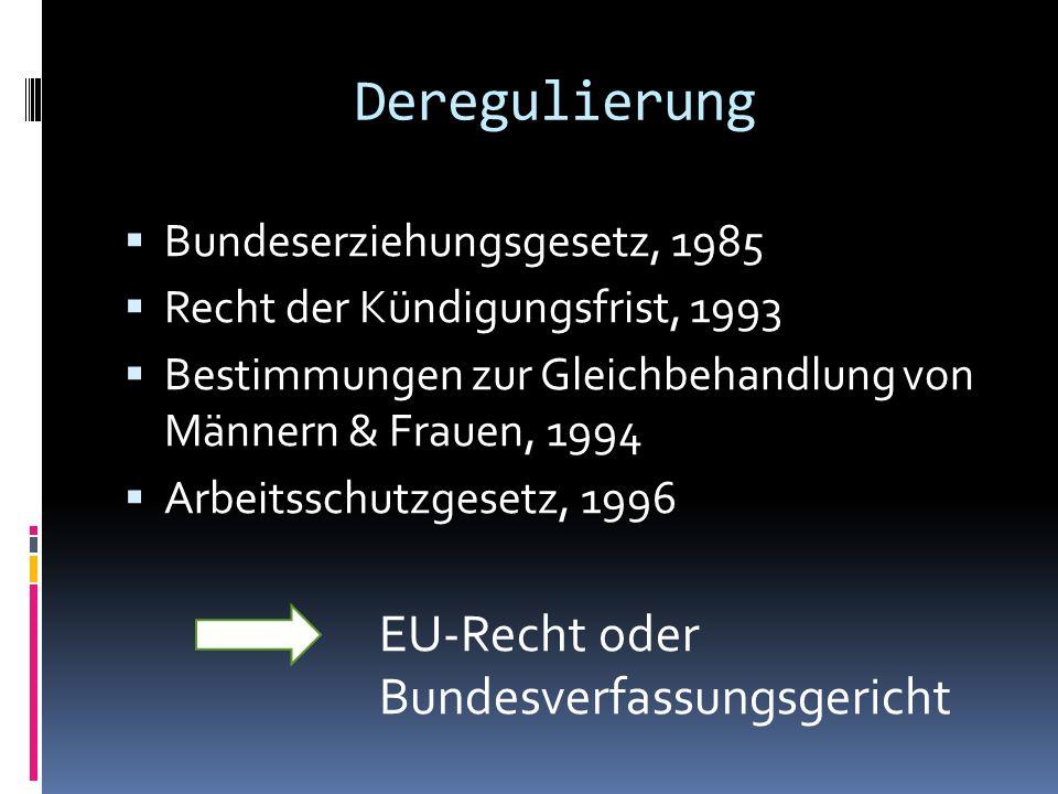 Deregulierung Bundeserziehungsgesetz, 1985
