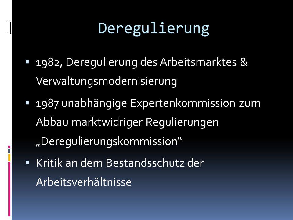 Deregulierung 1982, Deregulierung des Arbeitsmarktes & Verwaltungsmodernisierung.