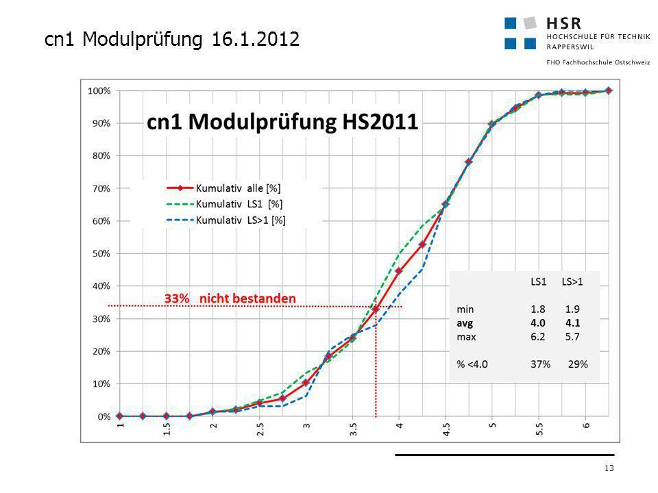 cn1 Modulprüfung 16.1.2012