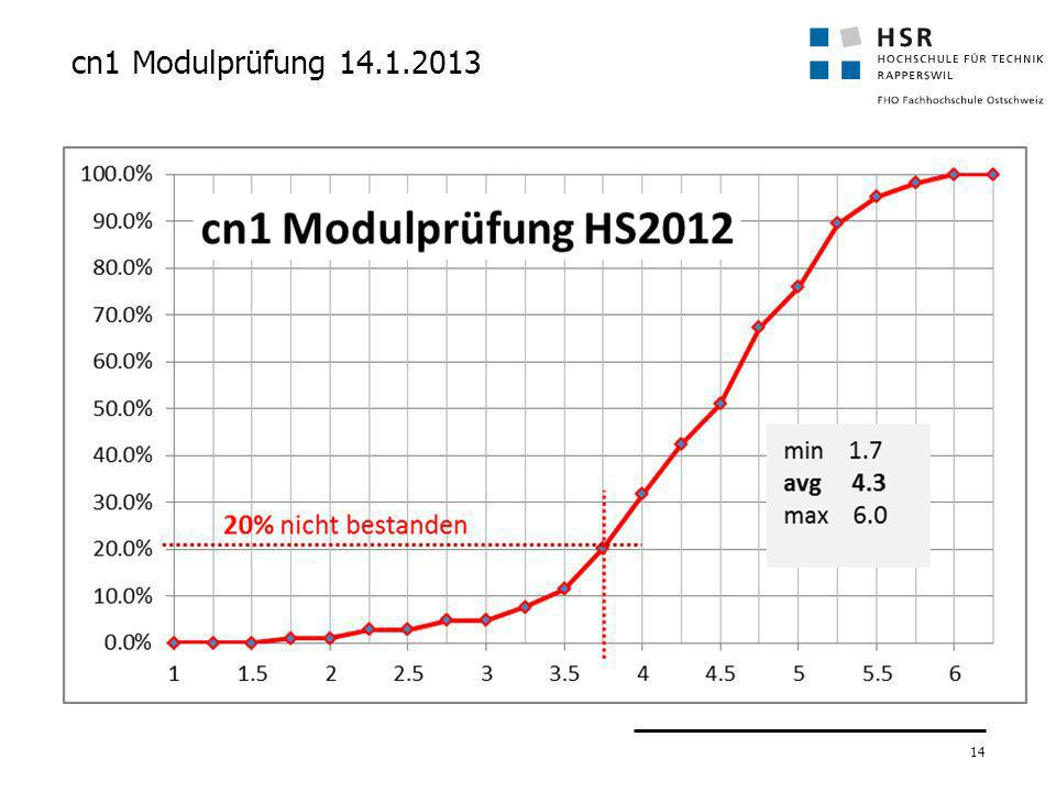cn1 Modulprüfung 14.1.2013