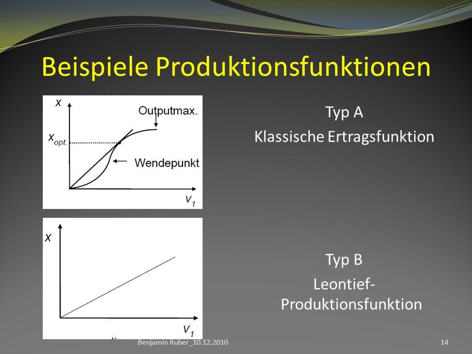 Beispiele Produktionsfunktionen