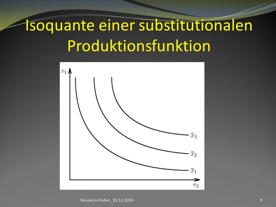Isoquante einer substitutionalen Produktionsfunktion