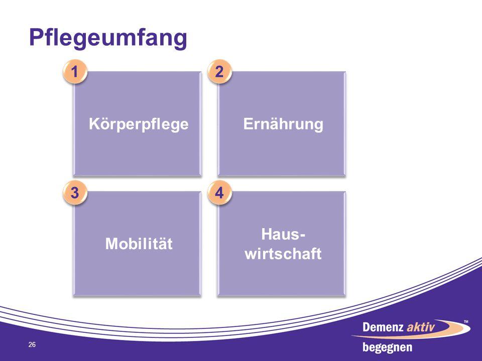 Pflegeumfang 1 2 Körperpflege Ernährung 3 4 Mobilität Haus- wirtschaft
