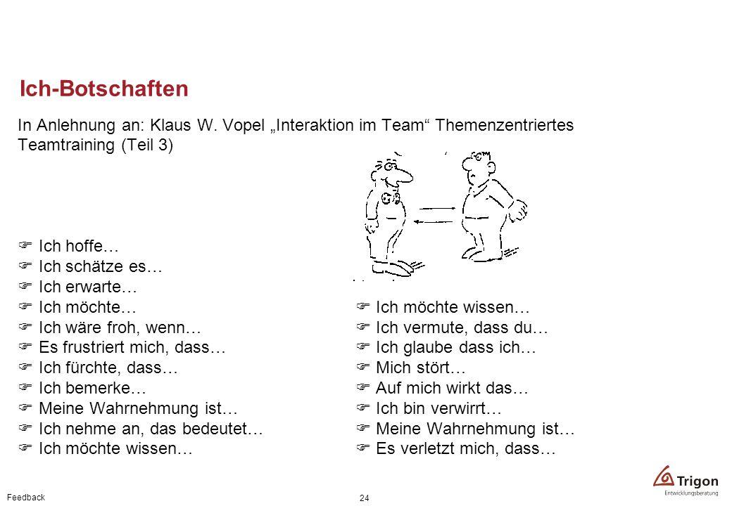 """Ich-Botschaften In Anlehnung an: Klaus W. Vopel """"Interaktion im Team Themenzentriertes. Teamtraining (Teil 3)"""