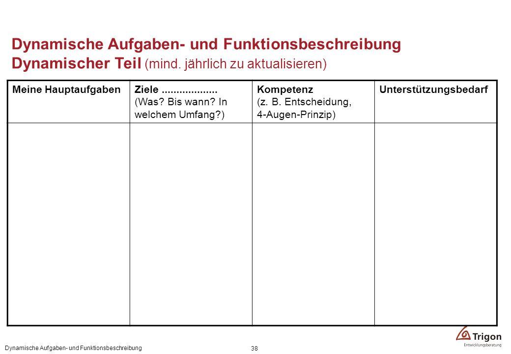 Dynamische Aufgaben- und Funktionsbeschreibung Dynamischer Teil (mind