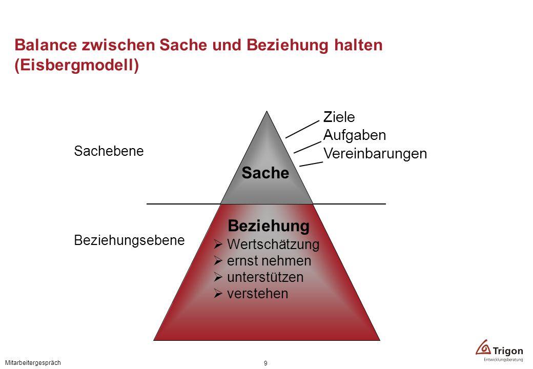 Balance zwischen Sache und Beziehung halten (Eisbergmodell)