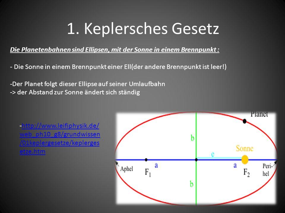 1. Keplersches Gesetz Die Planetenbahnen sind Ellipsen, mit der Sonne in einem Brennpunkt :