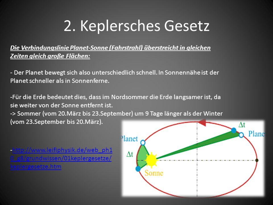 2. Keplersches Gesetz Die Verbindungslinie Planet-Sonne (Fahrstrahl) überstreicht in gleichen Zeiten gleich große Flächen: