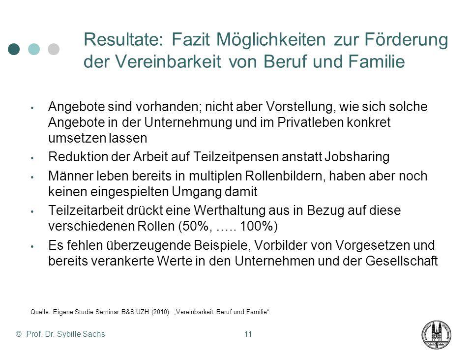 Resultate: Fazit Möglichkeiten zur Förderung der Vereinbarkeit von Beruf und Familie