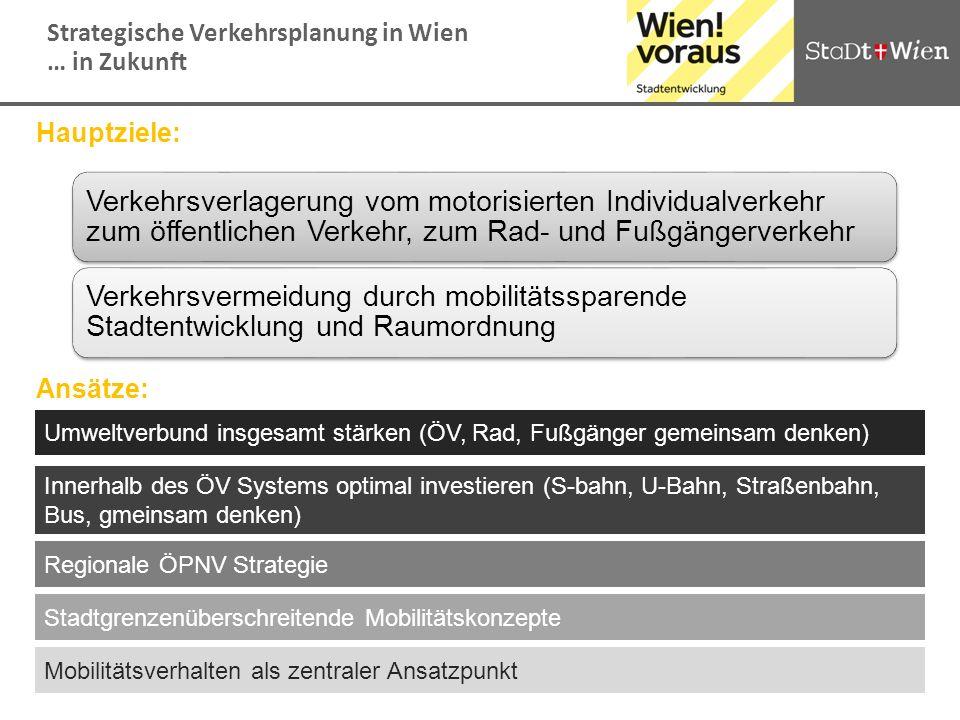 Strategische Verkehrsplanung in Wien