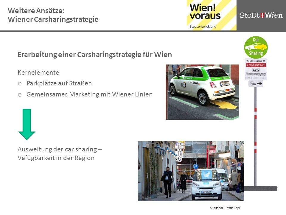 Wiener Carsharingstrategie