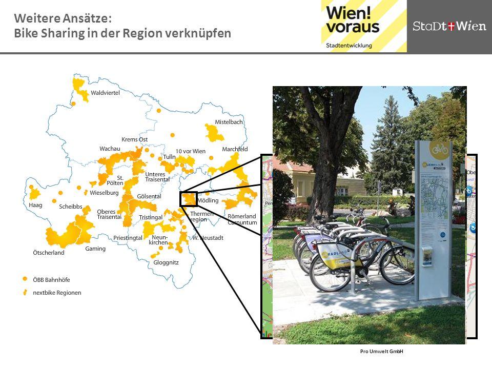 Bike Sharing in der Region verknüpfen