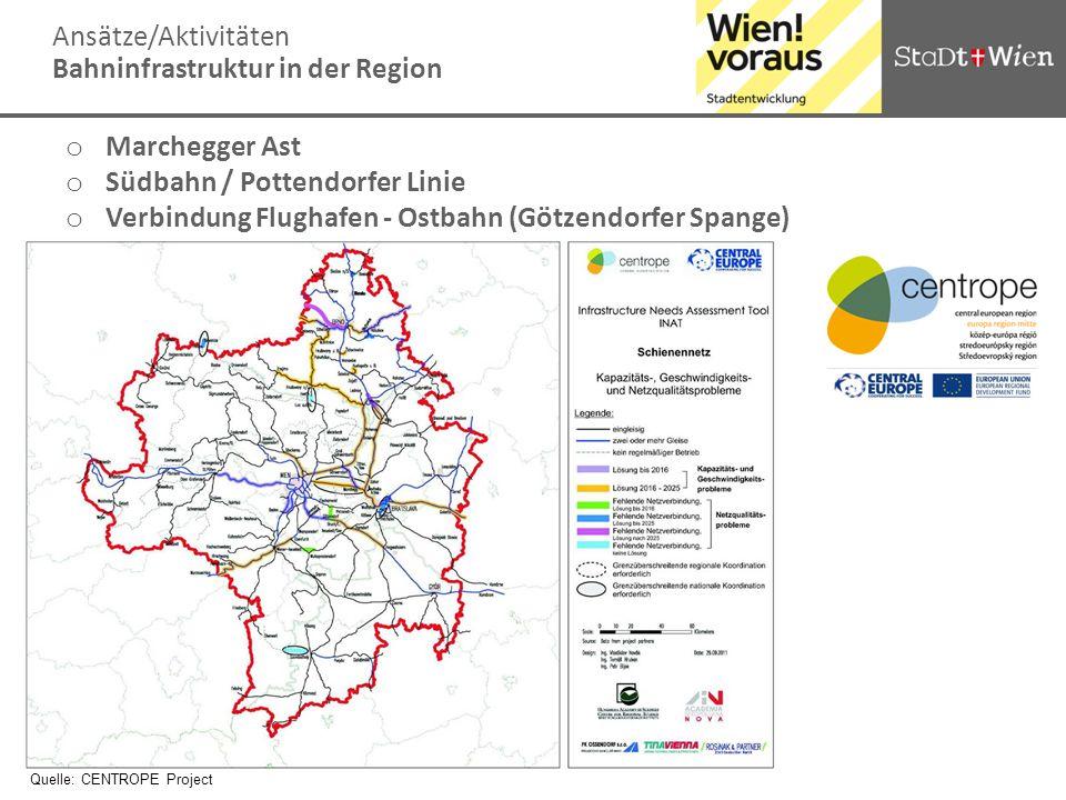 Bahninfrastruktur in der Region