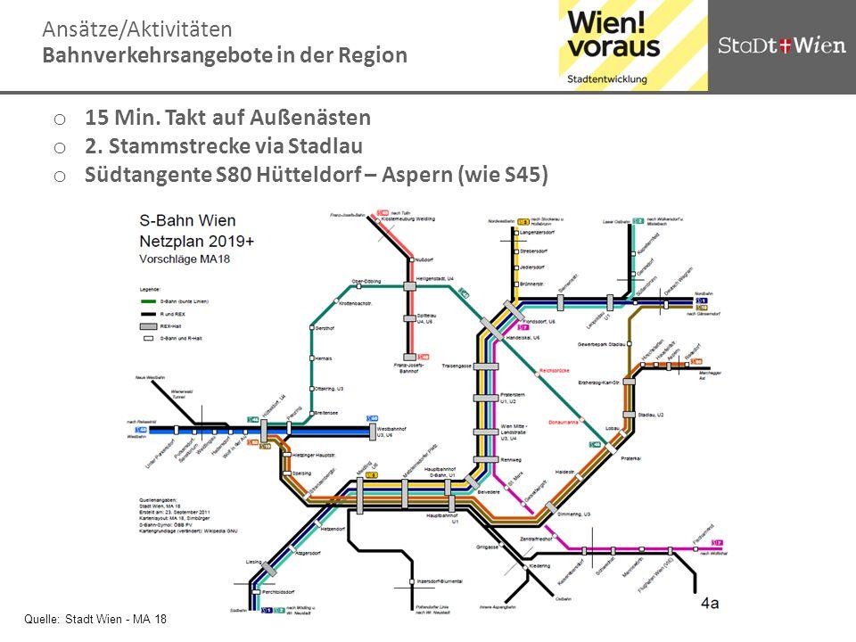 Bahnverkehrsangebote in der Region