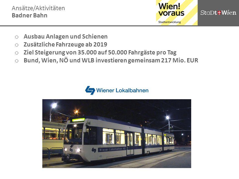 Ausbau Anlagen und Schienen Zusätzliche Fahrzeuge ab 2019