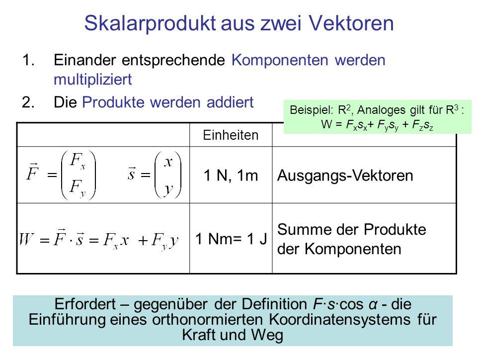 Skalarprodukt aus zwei Vektoren