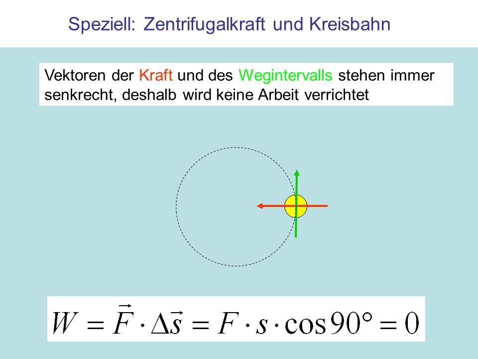 Speziell: Zentrifugalkraft und Kreisbahn