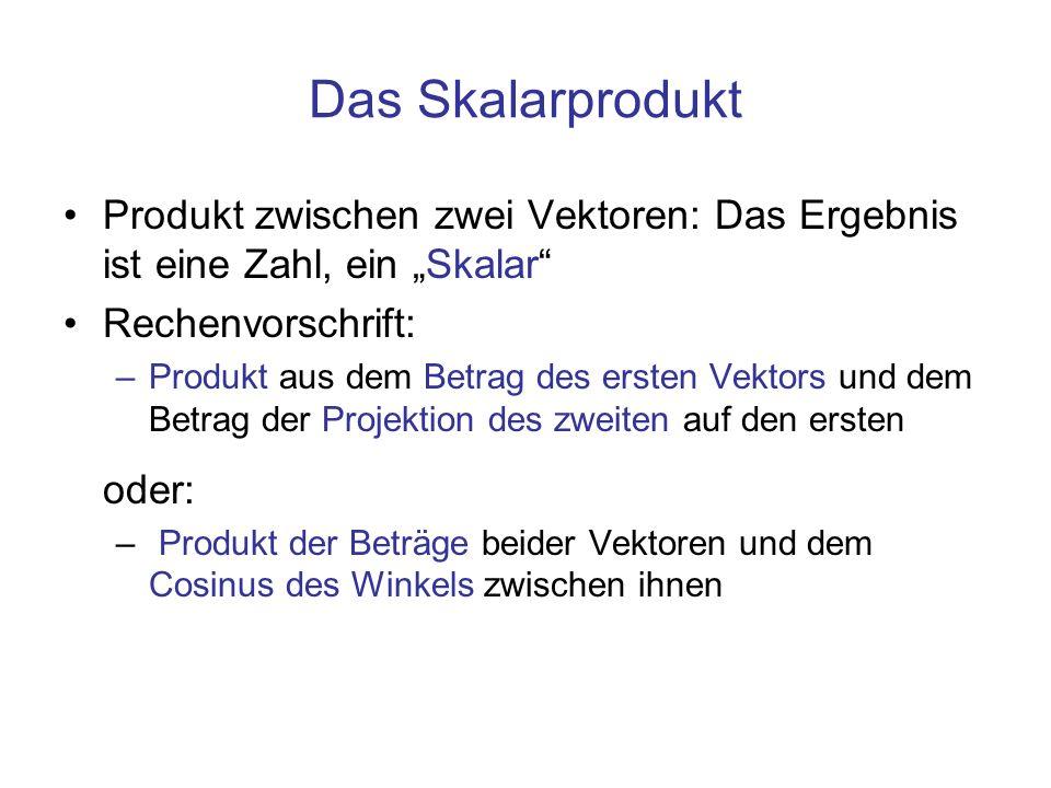 """Das Skalarprodukt Produkt zwischen zwei Vektoren: Das Ergebnis ist eine Zahl, ein """"Skalar Rechenvorschrift:"""