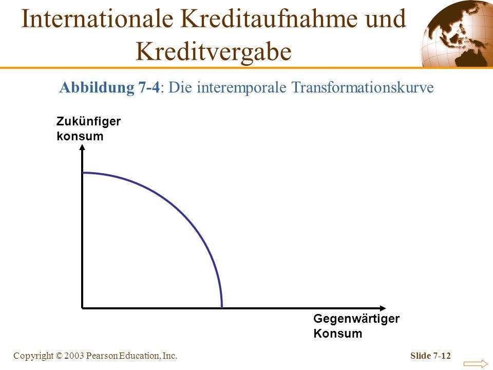 Internationale Kreditaufnahme und Kreditvergabe
