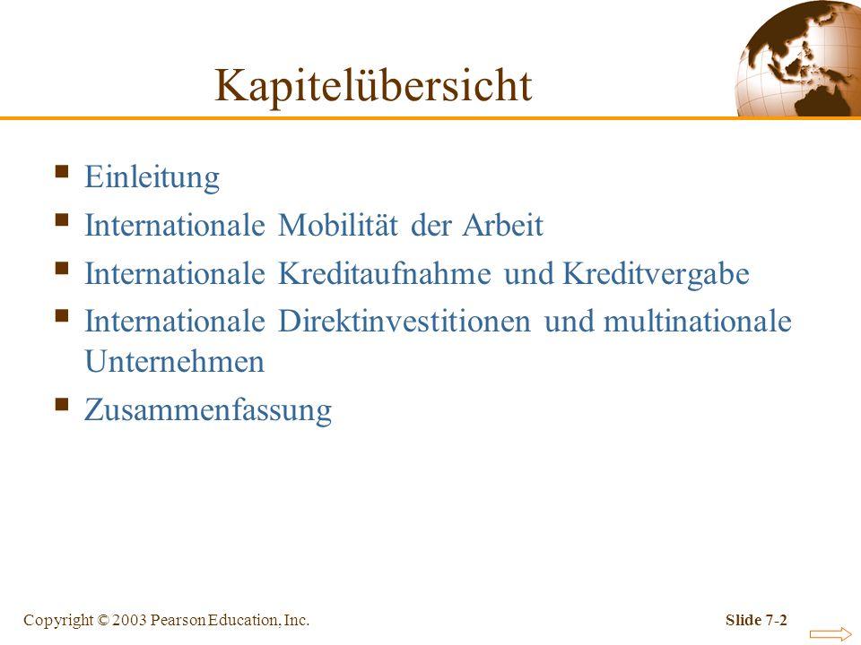 Kapitelübersicht Einleitung Internationale Mobilität der Arbeit