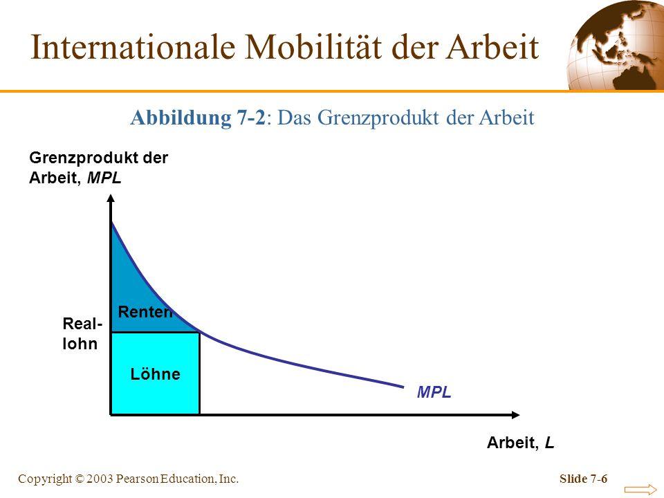 Internationale Mobilität der Arbeit