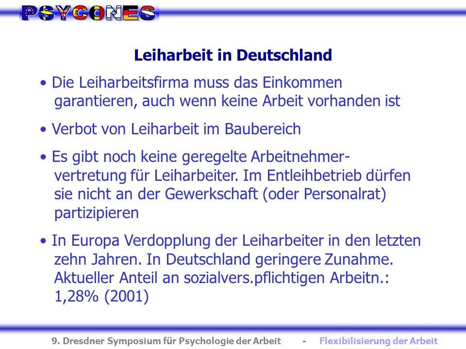 Leiharbeit in Deutschland