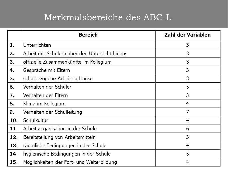 Merkmalsbereiche des ABC-L