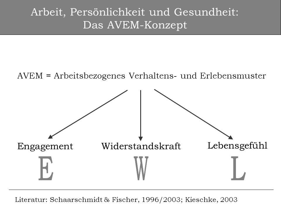Arbeit, Persönlichkeit und Gesundheit: Das AVEM-Konzept