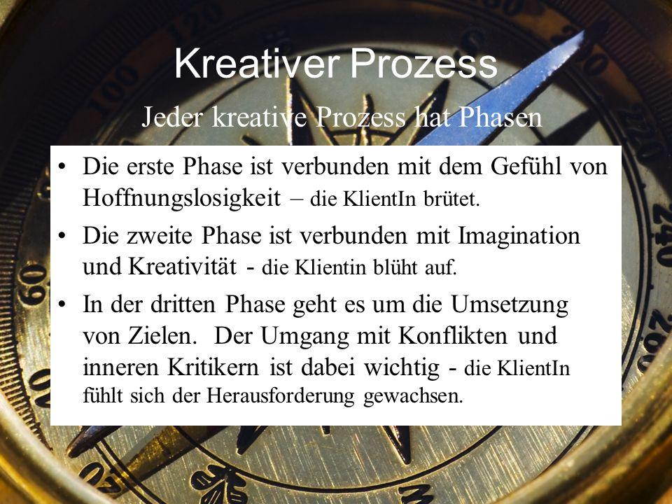 Kreativer Prozess Jeder kreative Prozess hat Phasen