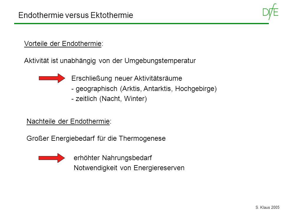 Endothermie versus Ektothermie