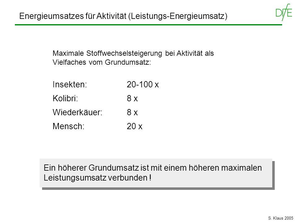 Energieumsatzes für Aktivität (Leistungs-Energieumsatz)