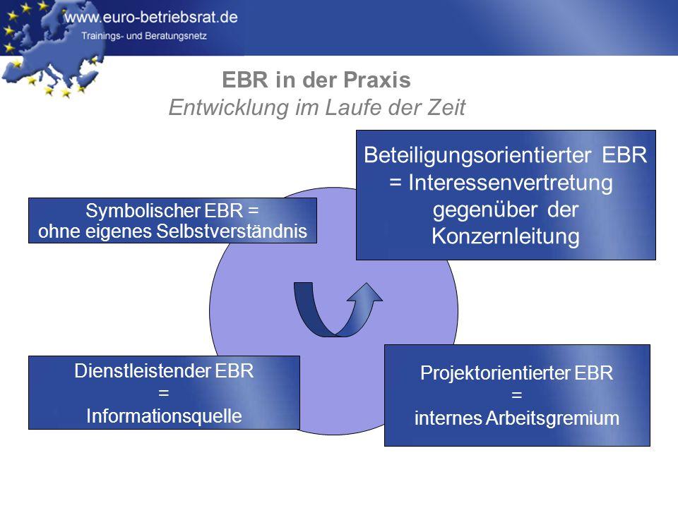 EBR in der Praxis Entwicklung im Laufe der Zeit