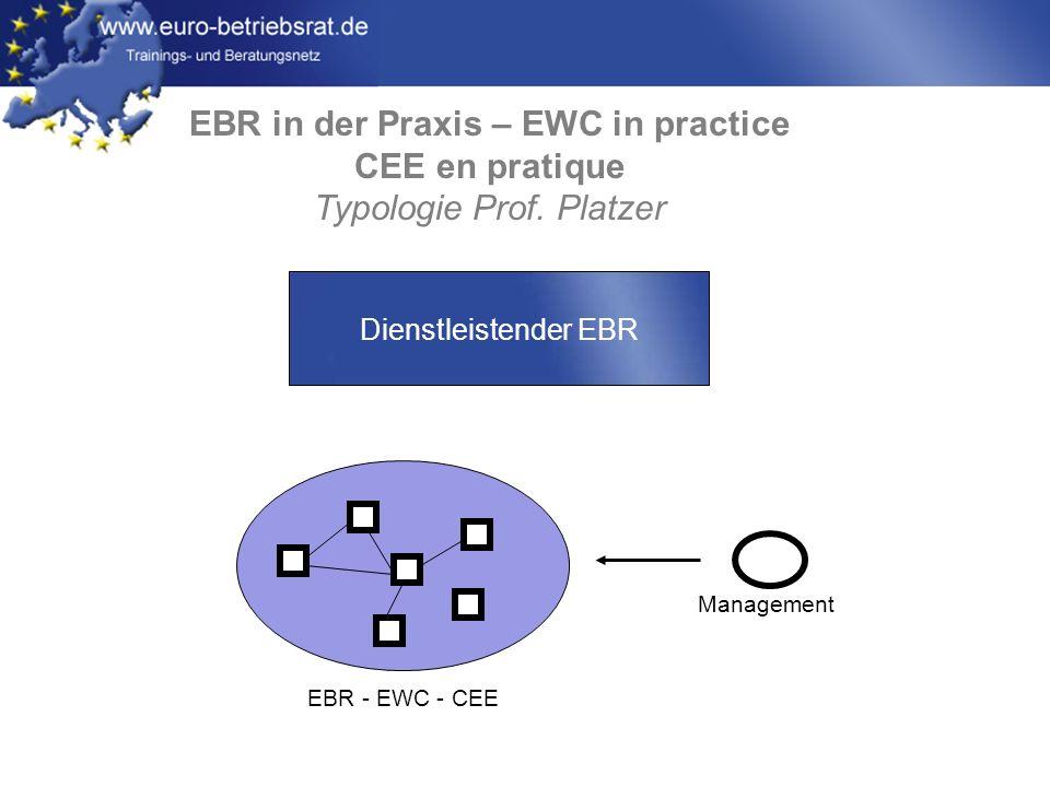 EBR in der Praxis – EWC in practice CEE en pratique Typologie Prof